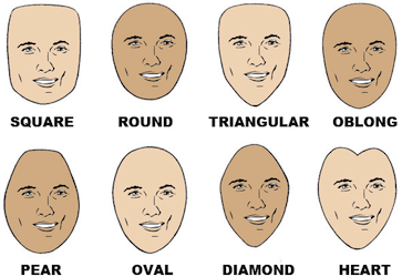different styles of facial hair with pictures match will attempt to match you based on ex s 4336 | hair face shapes haistyles men guys long