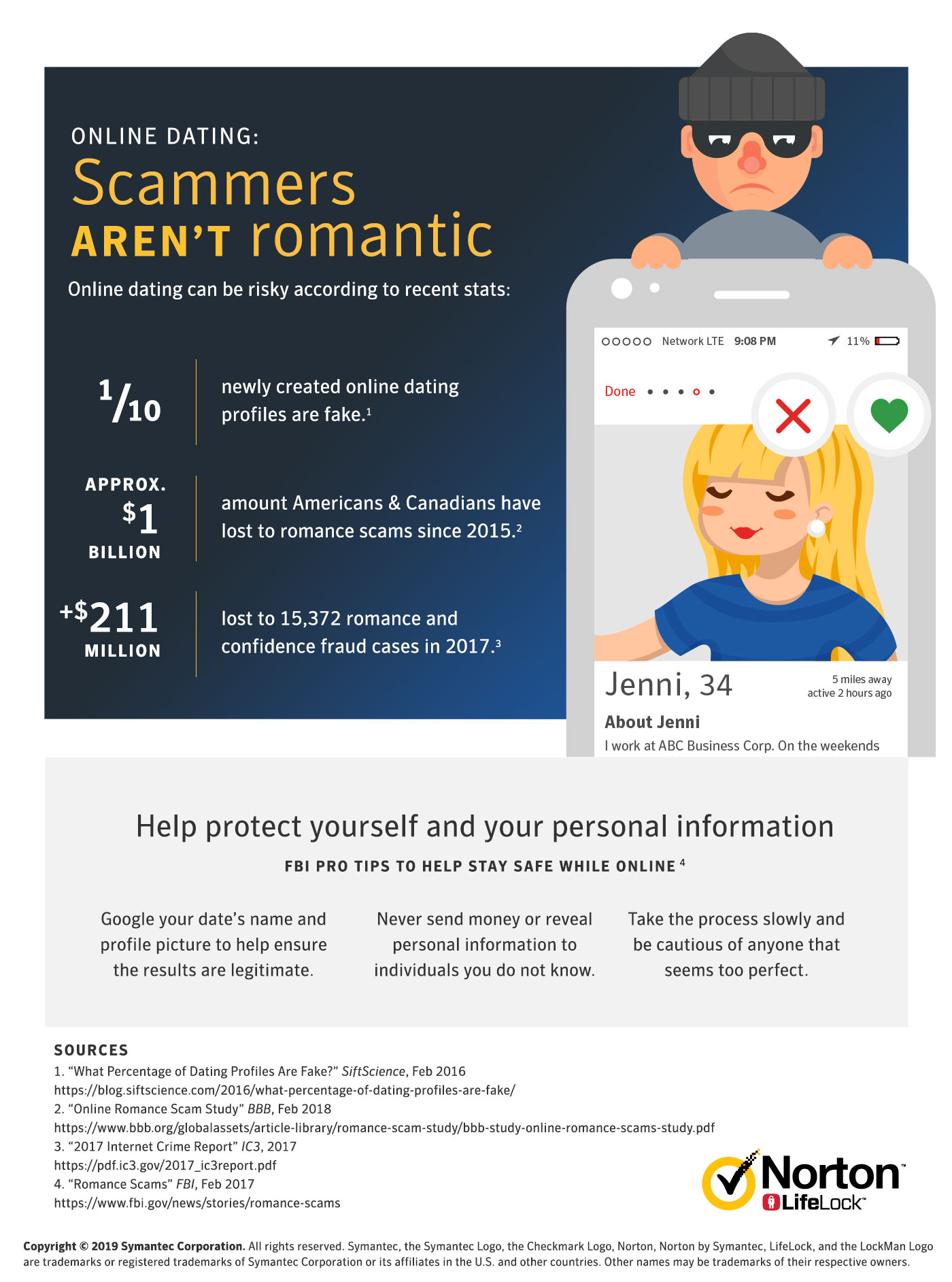 How out can a dating scan be